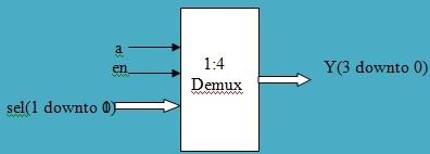1 to 4 demultiplexer
