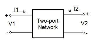 2 port parameters
