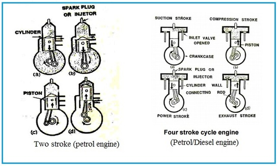 2 stroke engine vs 4 stroke engine
