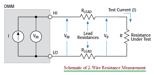 Schematic of 2 wire resistance measurement
