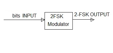 2FSK modulation