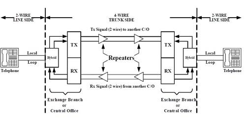 2W 4W telephone hybrid circuit