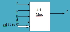 4 to 1 multiplexer symbol
