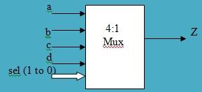 4 to 1 multiplexer symbol