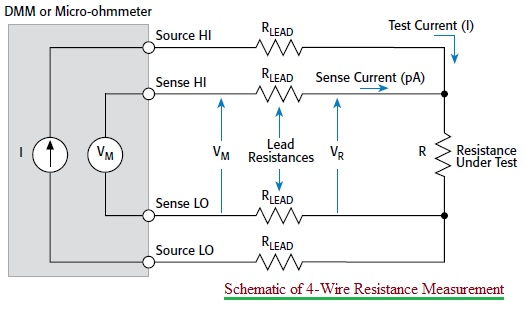Schematic of 4 wire resistance measurement