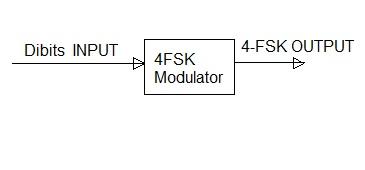 4FSK modulation