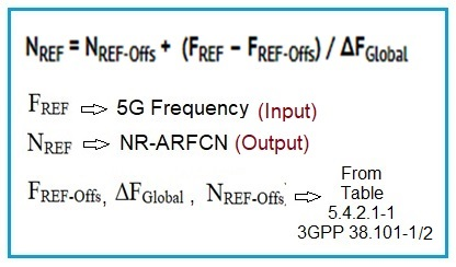 5G Frequency to NR-ARFCN Conversion