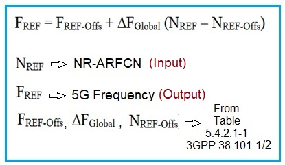 5G NR ARFCN to Frequency conversion