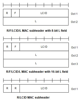 5G NR MAC subheader types