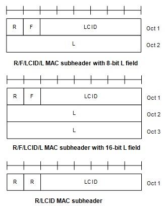 5G NR MAC subheader types