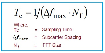 5G NR Calculator | Sampling time,symbol duration,slots per frame