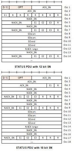 5G NR RLC Status PDU SN 12 bit and SN 18 bit