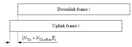 5G NR uplink downlink timing relation