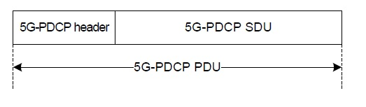 5G PDCP PDU structure