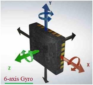 6-axis gyro sensor