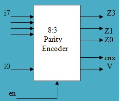 8 to 3 parity encoder