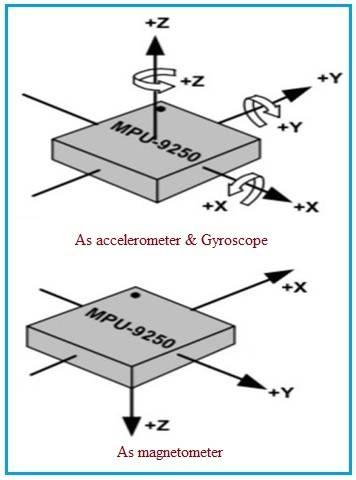 9-axis gyro sensor