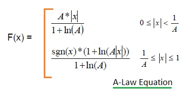 A-law equation