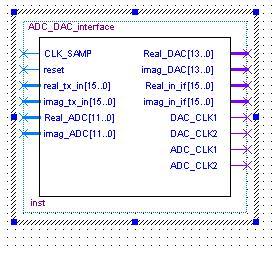 ADC DAC interface pin diagram