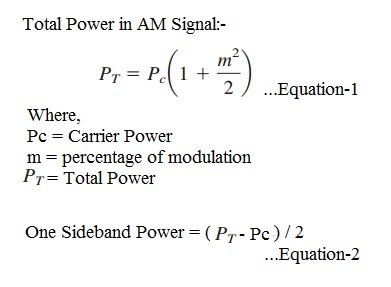 AM modulation power calculator-total power,carrier power