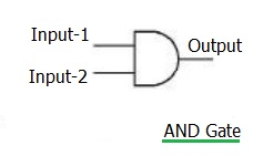 AND logic gate