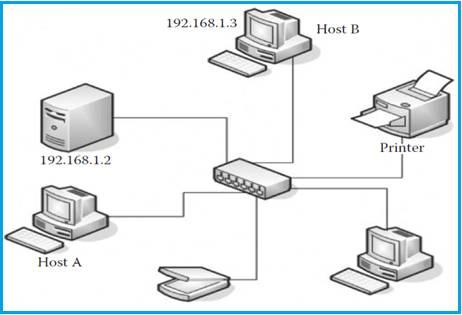 ARP working operation