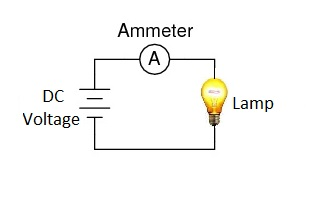 What can be used instead of an ammeter or a voltmeter?