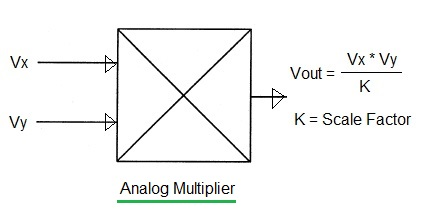 Difference between Analog Multiplier and Digital Multiplier