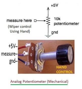 Analog Potentiometer, mechanical potentiometer
