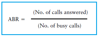 Answer Busy Ratio