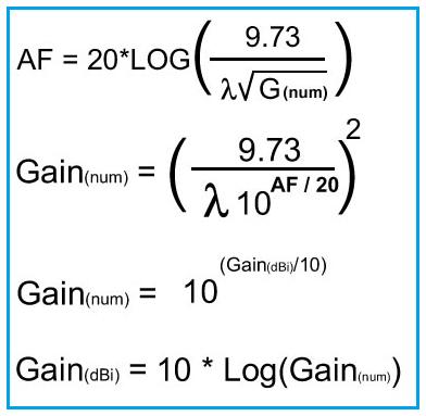 Antenna Factor to Gain Formula
