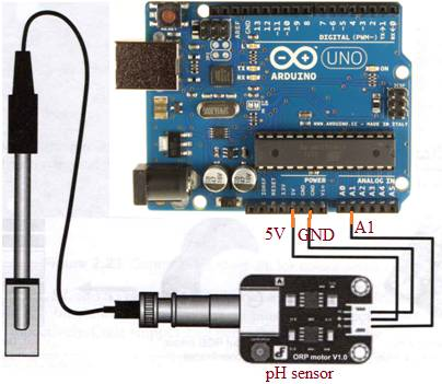 Arduino Interfacing with pH sensor