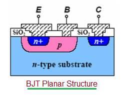BJT planar structure