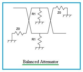 Balanced Attenuator