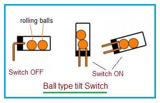 Ball type tilt switch