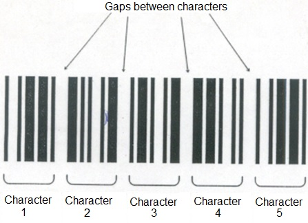Barcode interpretation