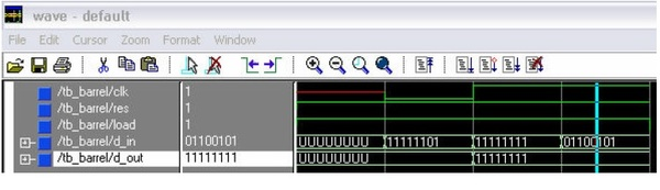 Barrel Shifter VHDL code | Barrel Shifter test bench in vhdl