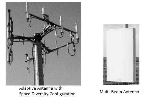 Basestation Array Antennas