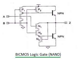 BiCMOS NAND gate