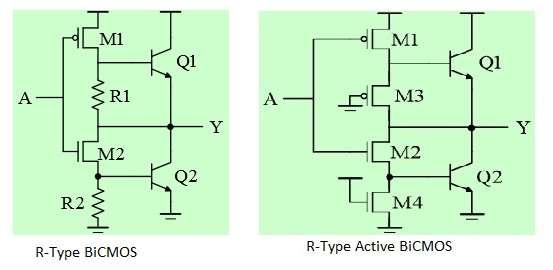 BiCMOS inverter2