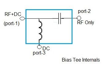 [SCHEMATICS_4CA]  Mini circuits Bias Tee | Mini circuits Coaxial Bias Tee | Bias T Circuit Diagram |  | RF Wireless World