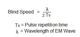 Blind Speed Equation