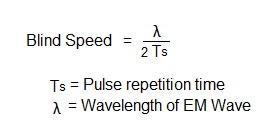 Blind Speed Equation