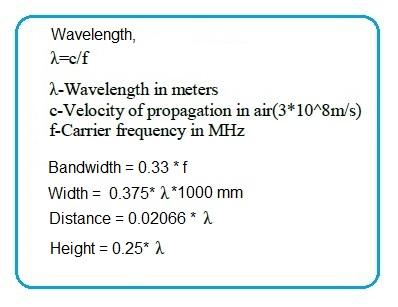 Bowtie Antenna Formula