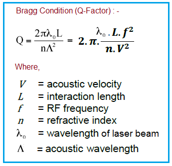 Bragg condition Q-factor