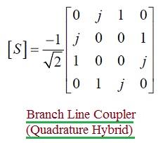 Branch Line Coupler S-Matrix