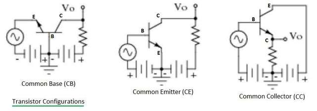 difference between cb ce cc transistor configurations
