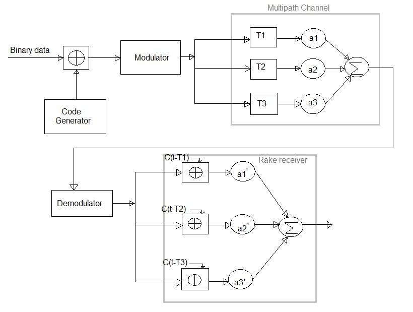 am receiver block diagram pdf