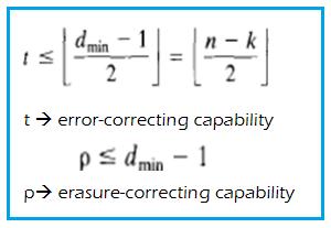 CIRC Decoding Equations