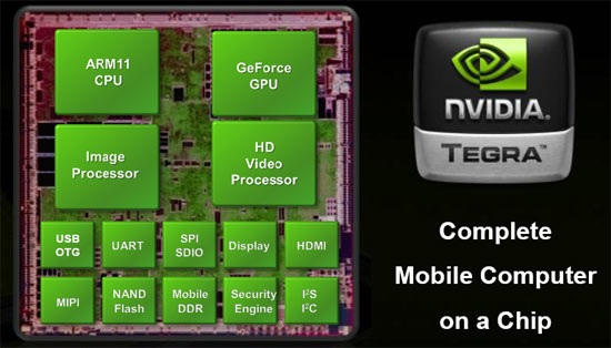 CPU and GPU in NVIDIA TEGRA chip